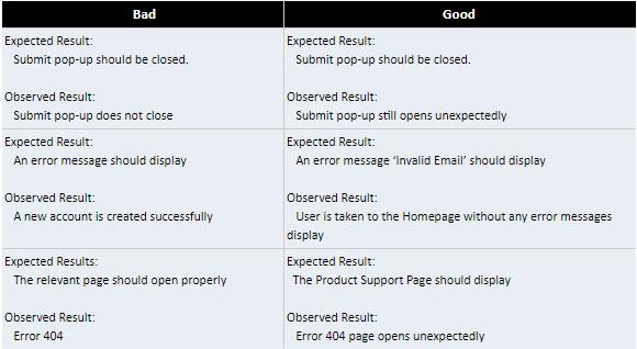 good vs bad result description in testing