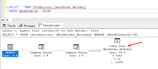 WorkOrder NoIndex Table Scan Query