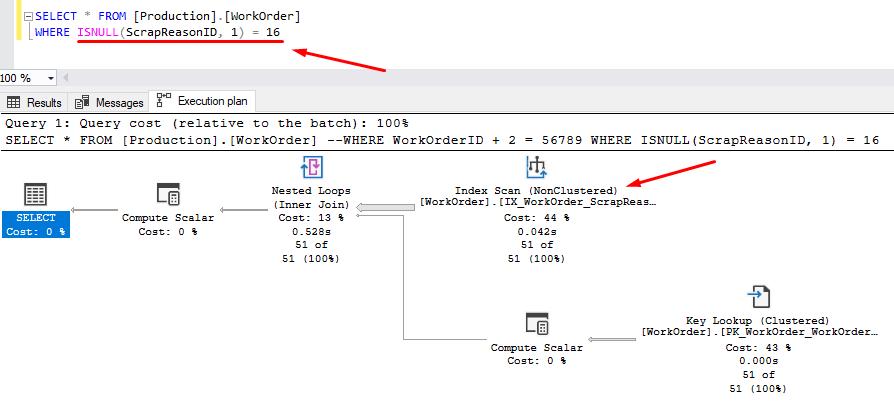 Create SQL Server Indexes