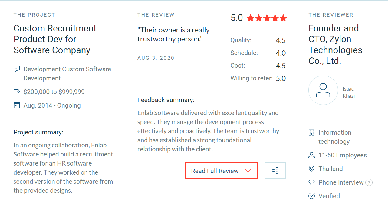 Testimonials about Enlab Software