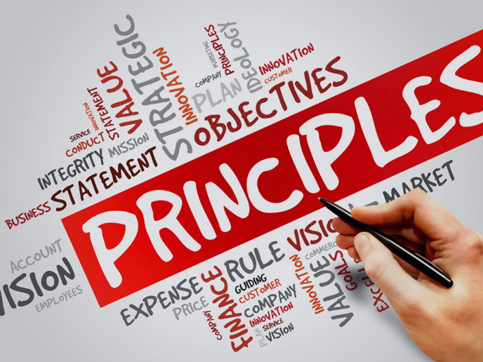 10 agile testing principles
