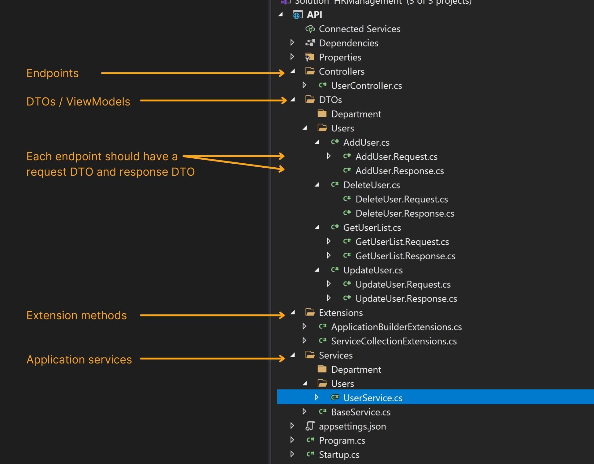 API Layer in DDD