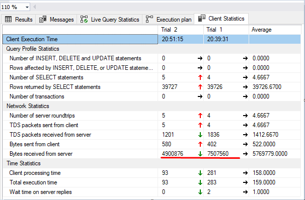 9. Execute two queries in SQL query