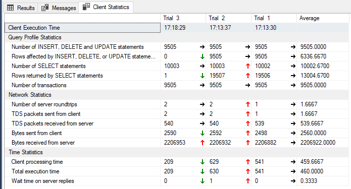 19. How to debug and tune performance of SQL queries