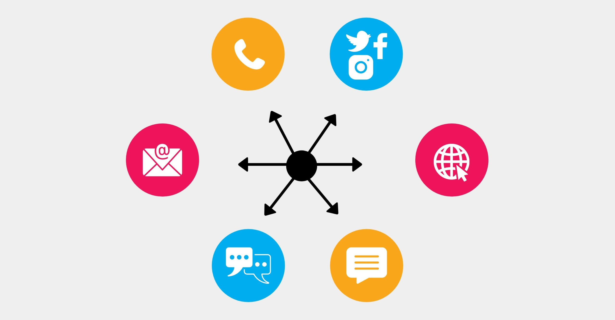 1. Multichannel Communication in marketing automation - Enlab Software