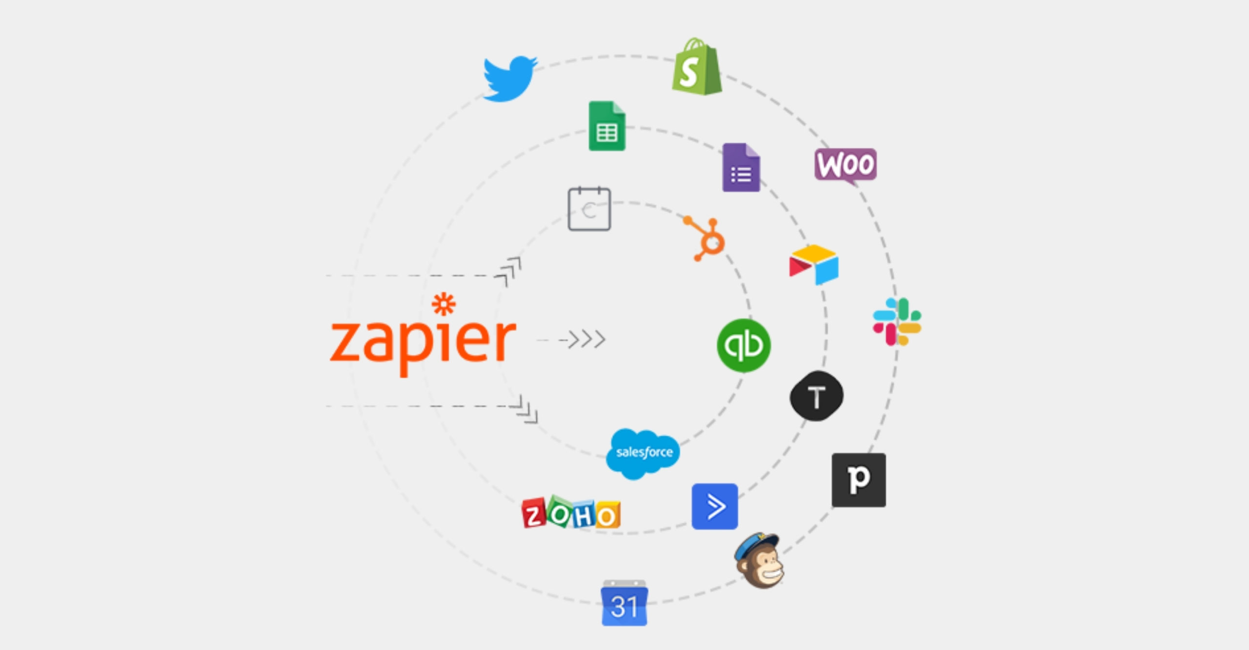 Connection to other applications via Zapier and webhook in marketing automation by Enlab Software