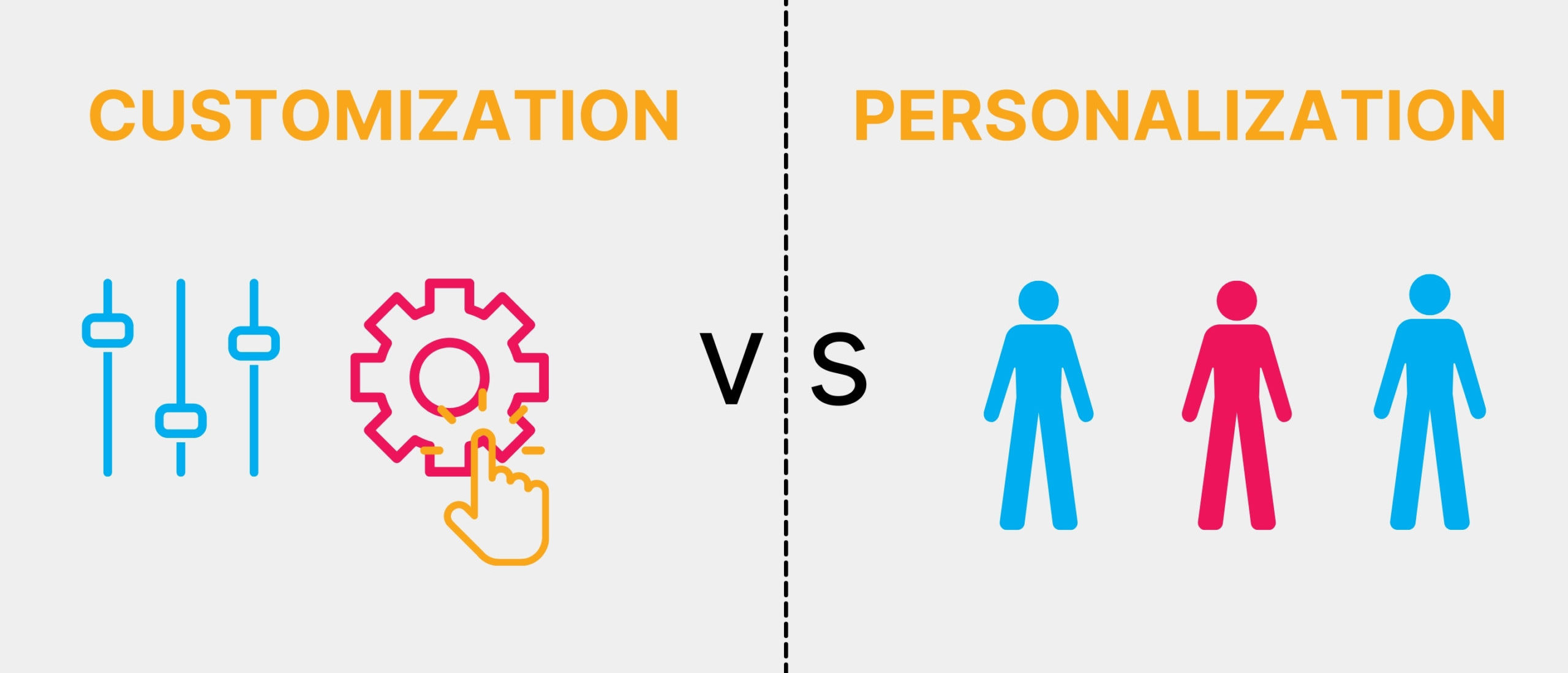 Customization and personalization ability feature in marketing automation by Enlab Software