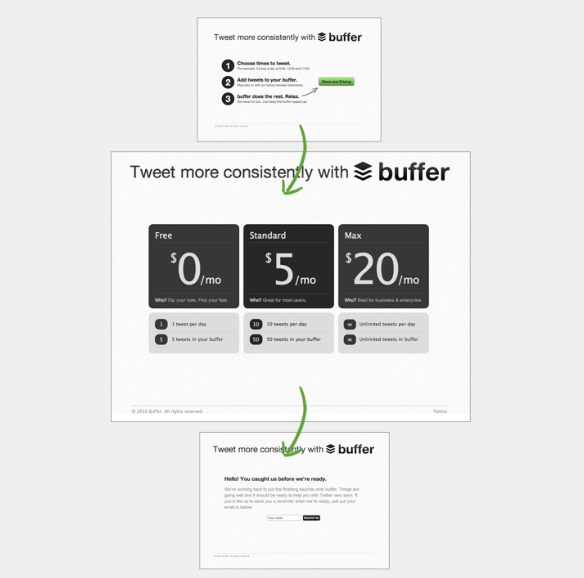 The first versions of Buffer's non-functional MVP
